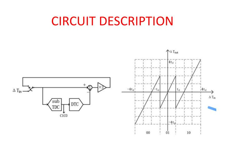 Circuit description