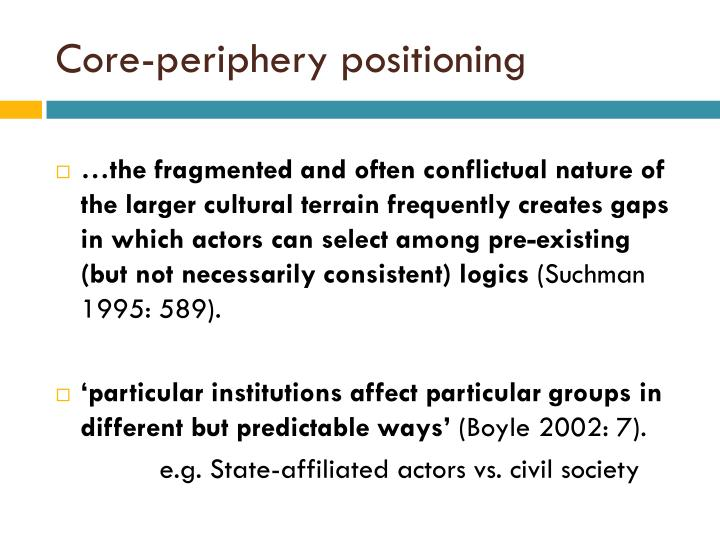 Core-periphery positioning