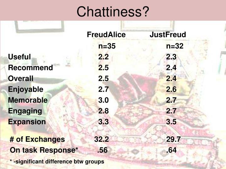 Chattiness?