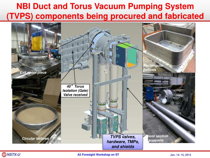 NBI Duct and Torus Vacuum Pumping System (TVPS) components being procured and fabricated