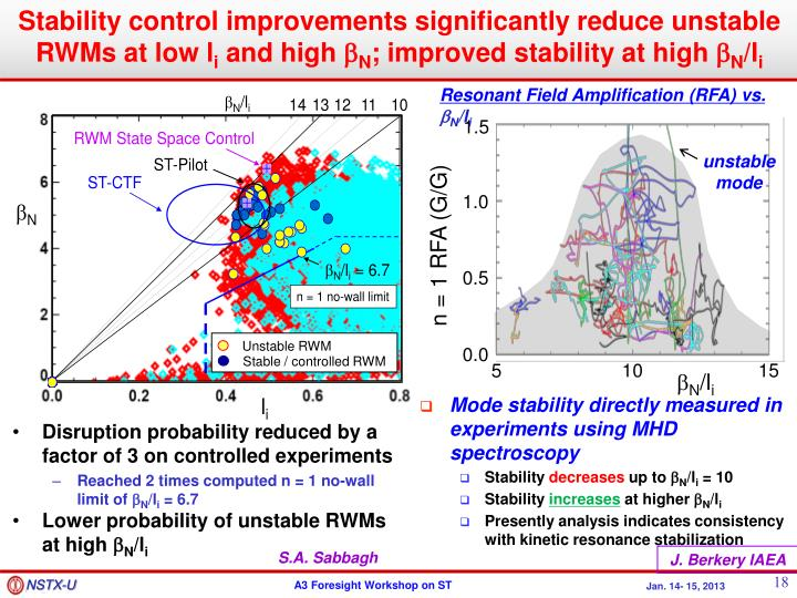Stability control improvements significantly reduce unstable RWMs at low l