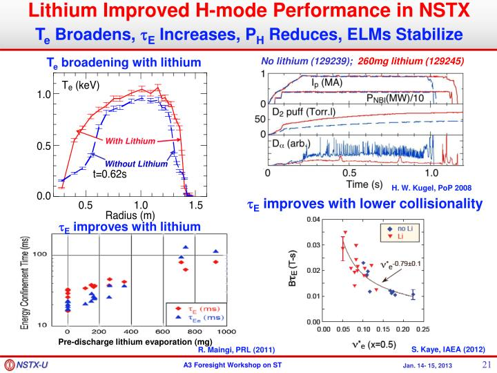 Lithium Improved H-mode Performance in NSTX