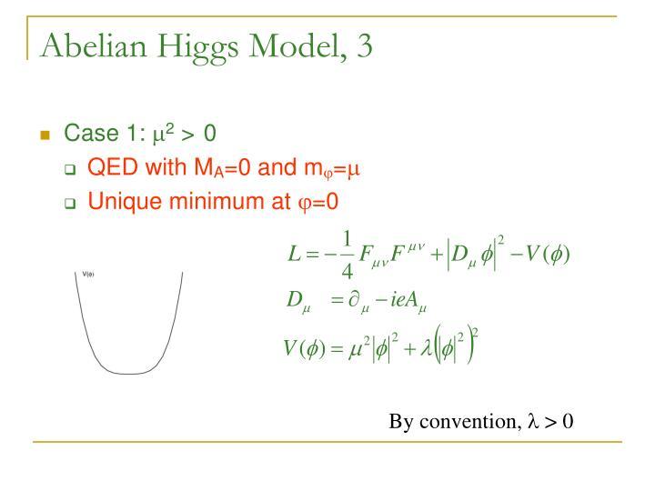 Abelian Higgs Model, 3