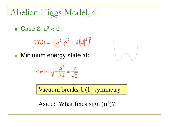Abelian Higgs Model, 4