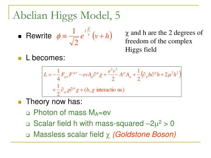 Abelian Higgs Model, 5