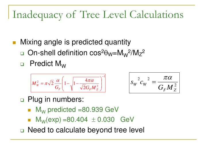 Inadequacy of Tree Level Calculations