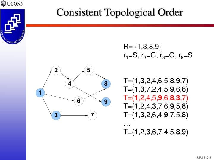 Consistent Topological Order