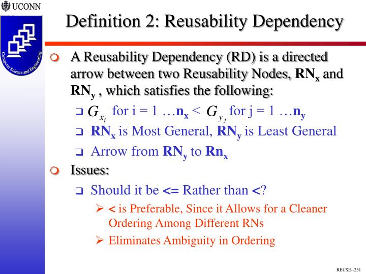 Definition 2: Reusability Dependency