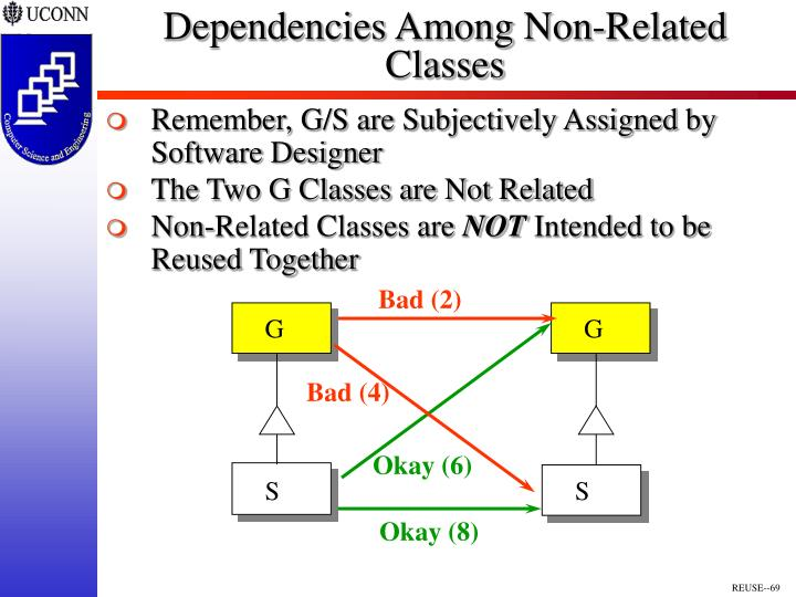 Dependencies Among Non-Related Classes