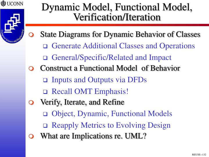 Dynamic Model, Functional Model, Verification/Iteration