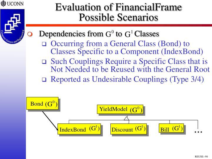 Evaluation of FinancialFrame