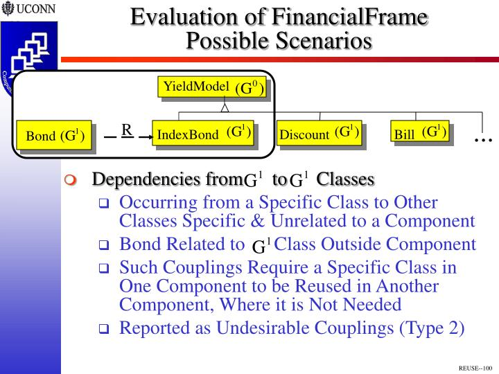 Evaluation of FinancialFrame