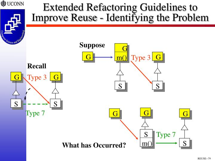 Extended Refactoring Guidelines to Improve Reuse - Identifying the Problem