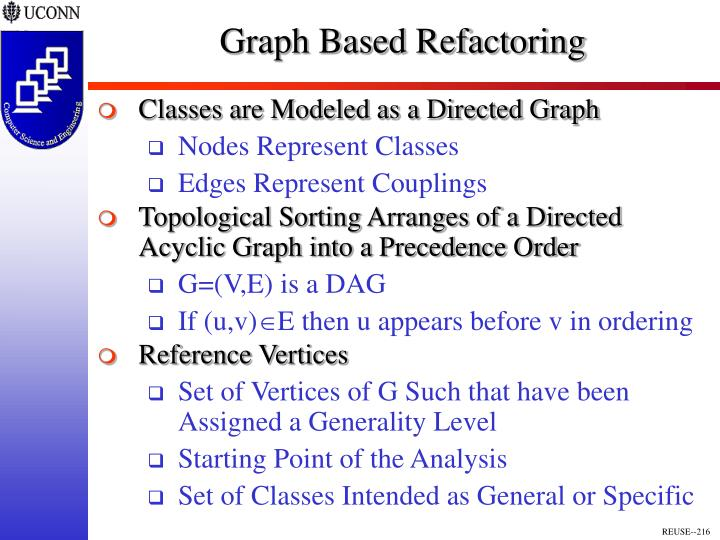 Graph Based Refactoring
