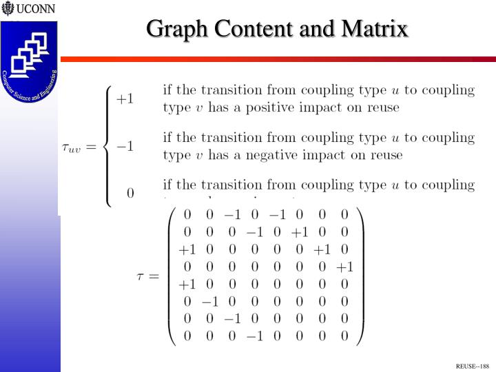 Graph Content and Matrix