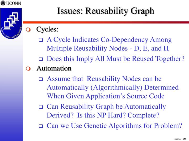Issues: Reusability Graph