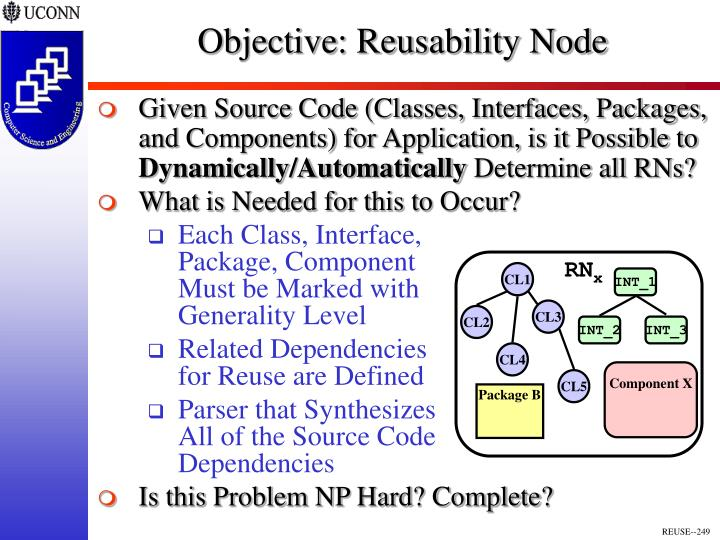 Objective: Reusability Node