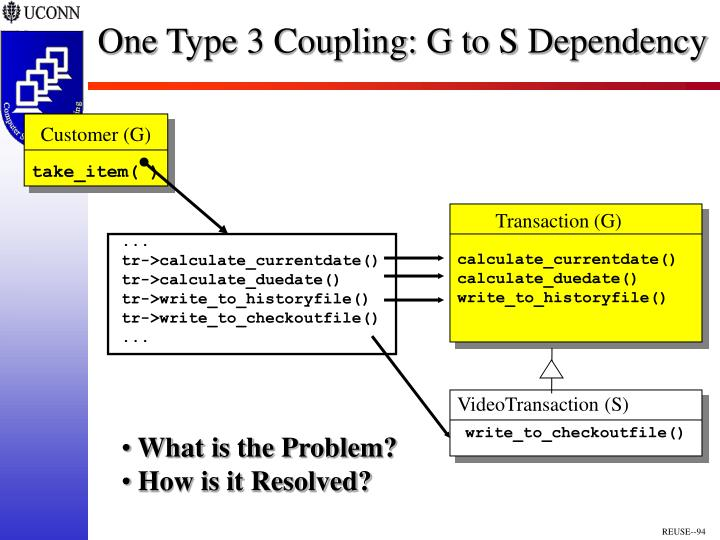 One Type 3 Coupling: G to S Dependency