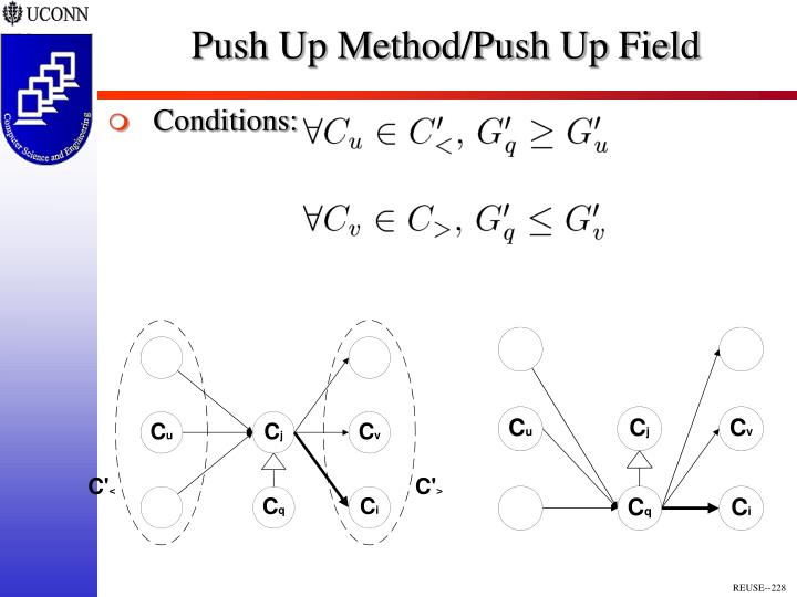 Push Up Method/Push Up Field