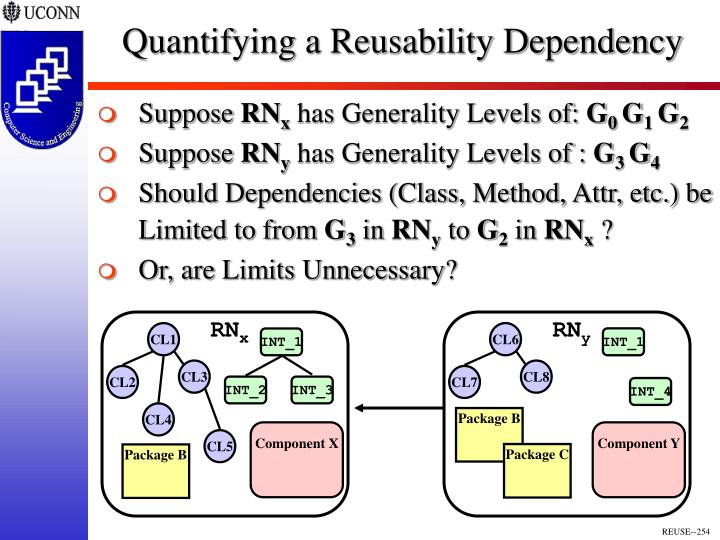 Quantifying a Reusability Dependency