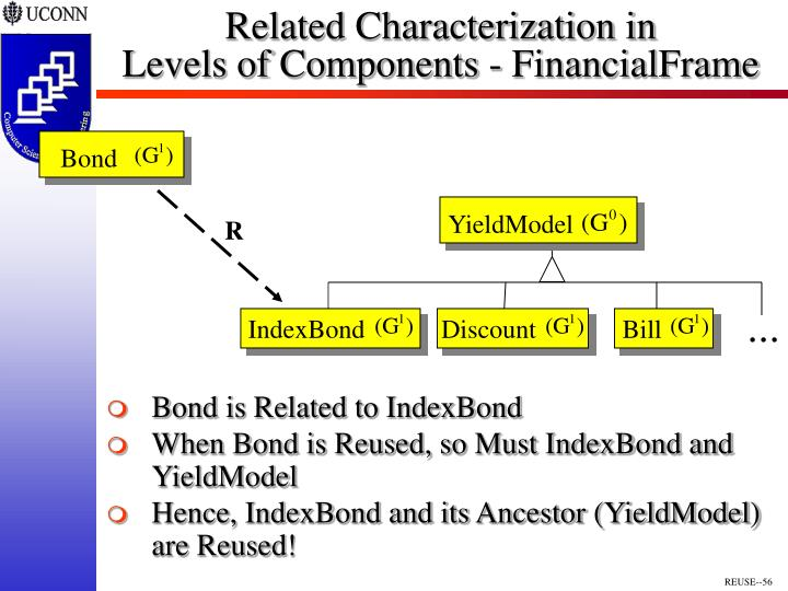 Related Characterization in
