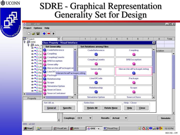 SDRE - Graphical Representation