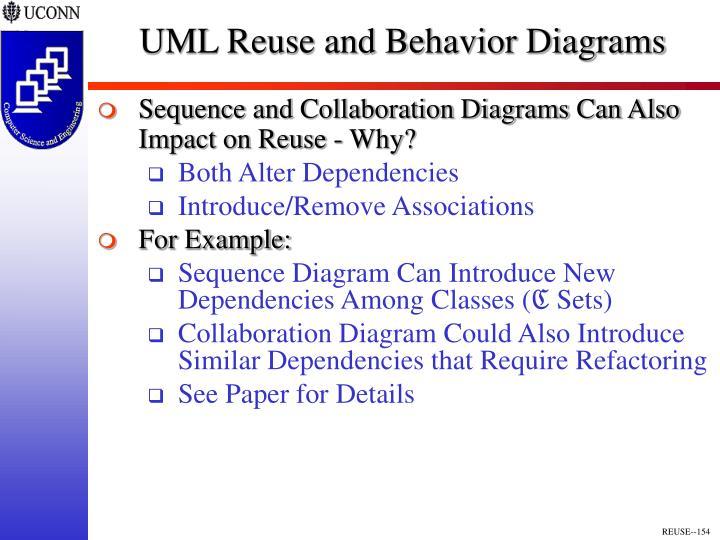 UML Reuse and Behavior Diagrams