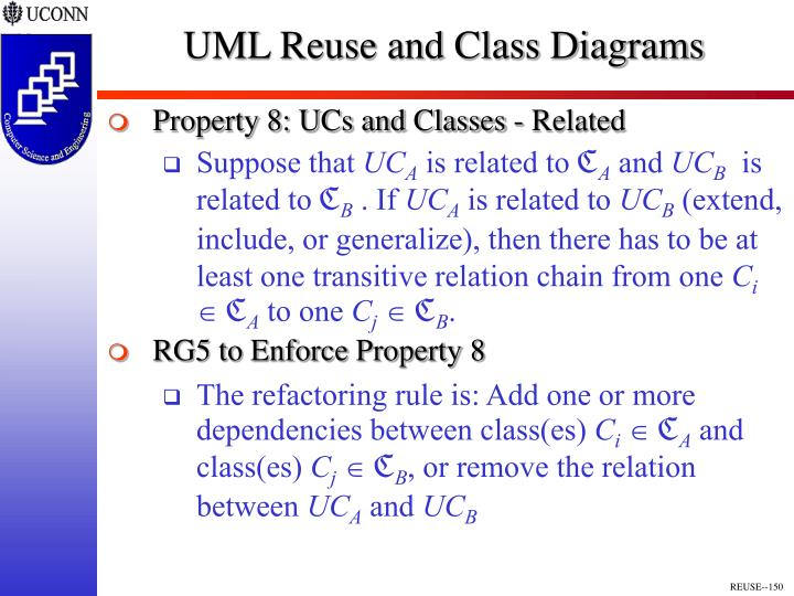 UML Reuse and Class Diagrams