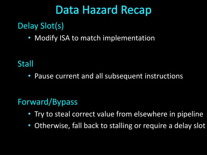 Data Hazard Recap
