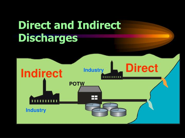 Direct and Indirect Discharges