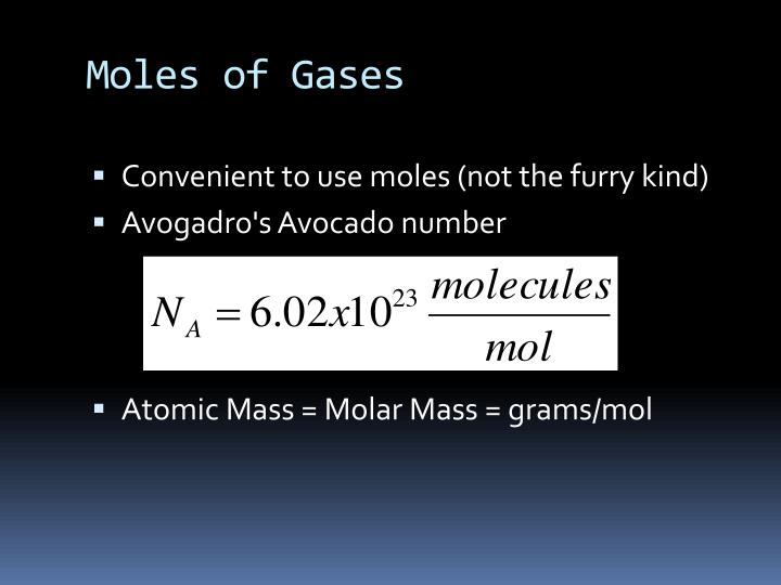 Moles of Gases