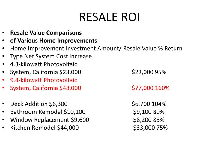 RESALE ROI