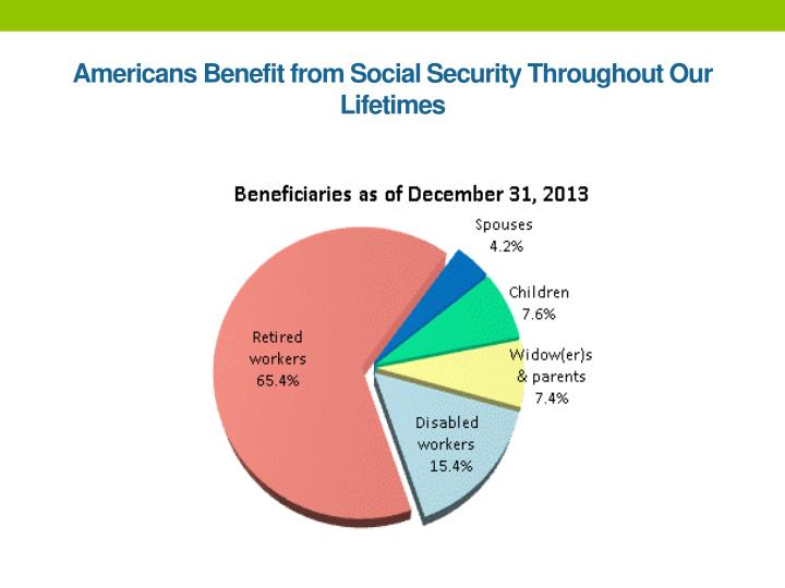 Americans Benefit from Social Security Throughout Our Lifetimes