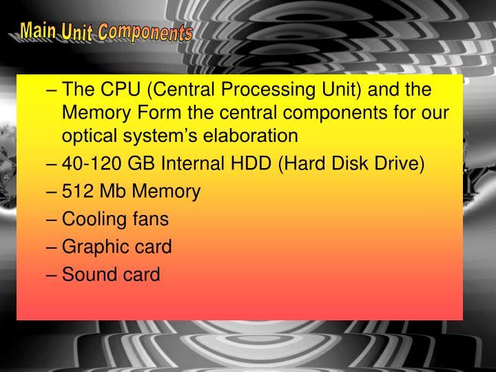 Main Unit Components