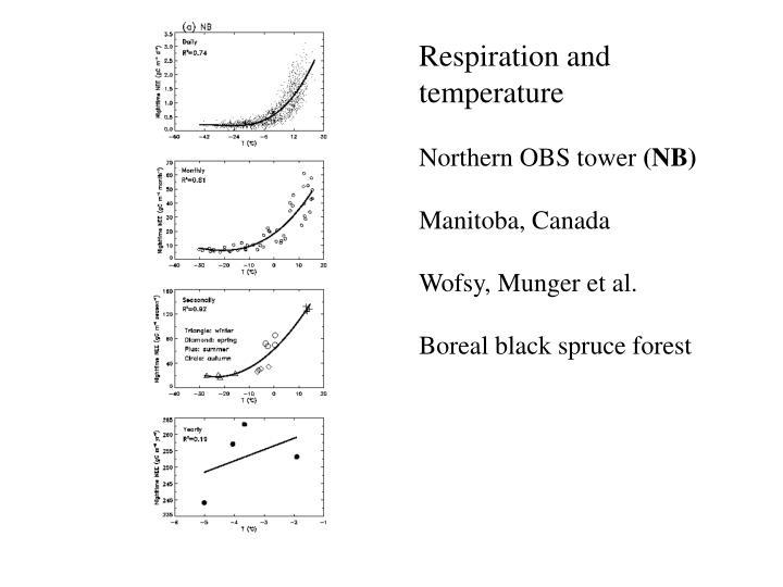 Respiration and temperature