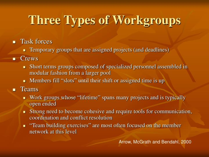 Three Types of Workgroups