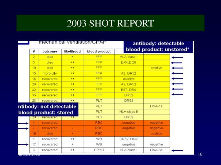 2003 SHOT REPORT
