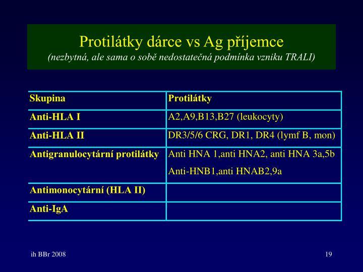 Protilátky dárce vs Ag příjemce
