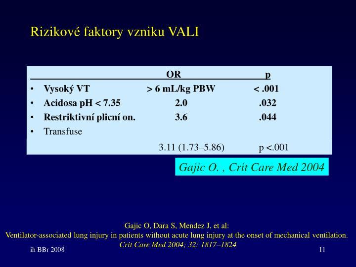 Rizikové faktory vzniku VALI