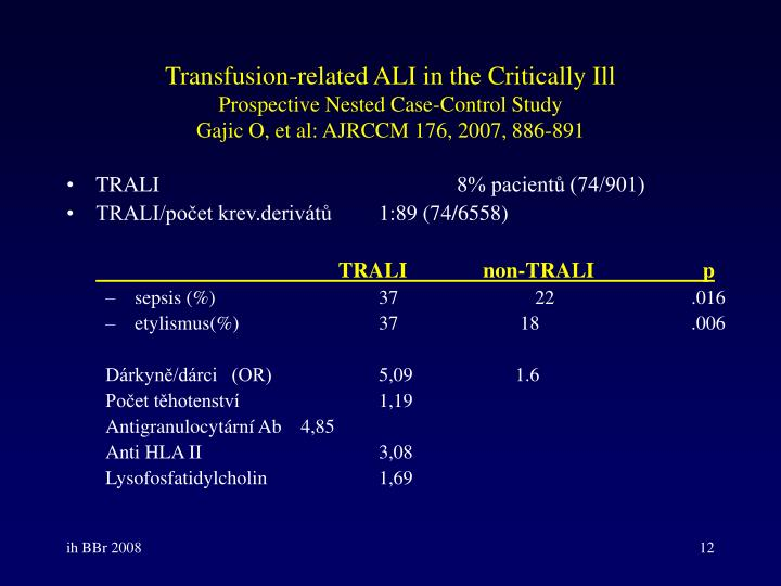 Transfusion-related ALI in the Critically Ill
