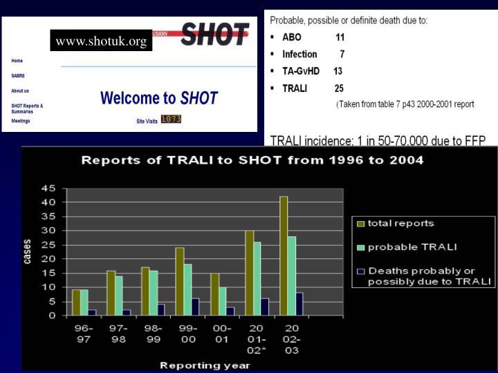 www.shotuk.org