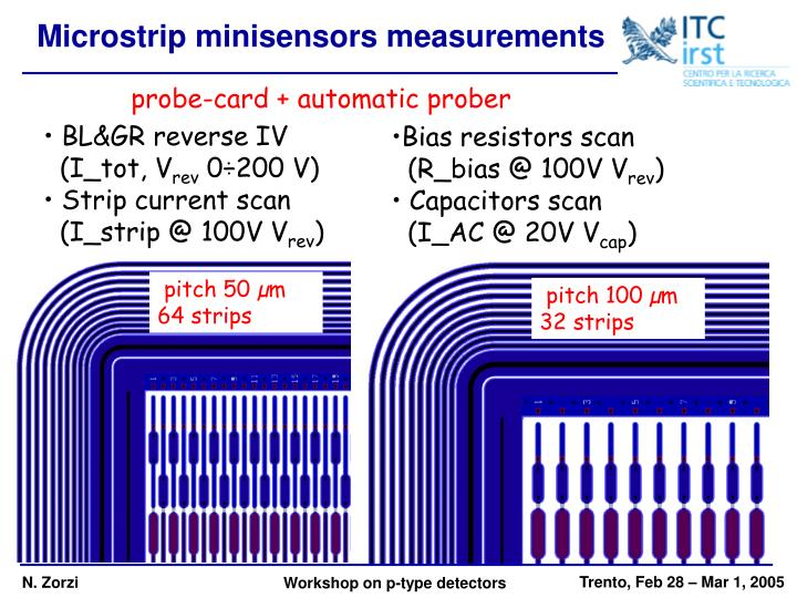 Microstrip minisensors measurements