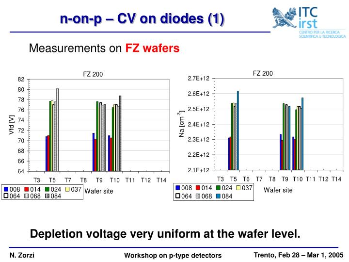 n-on-p – CV on diodes (1)