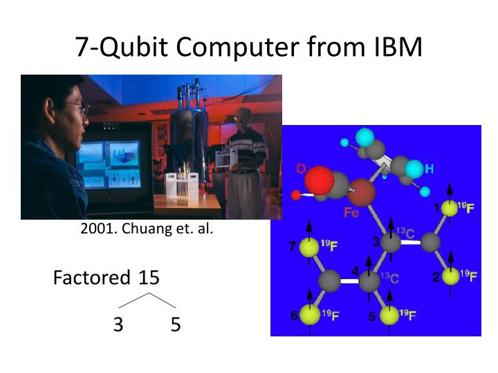 7-Qubit Computer from IBM