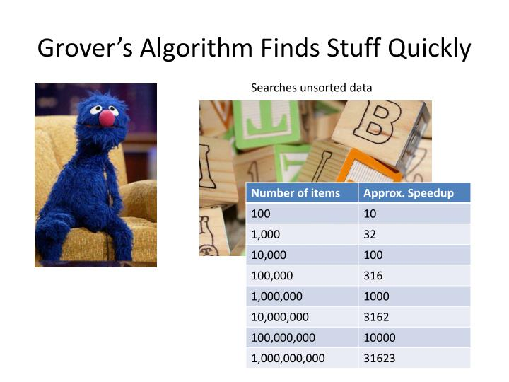 Grover's Algorithm Finds Stuff Quickly