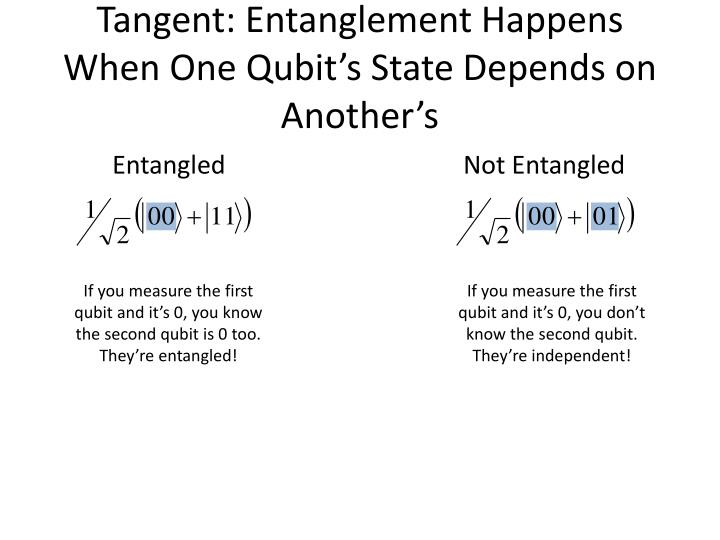 Tangent: Entanglement Happens When One