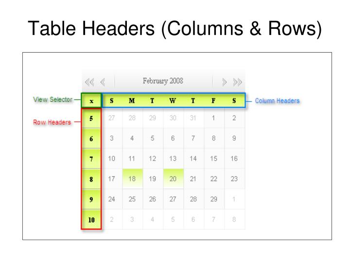 Table Headers (Columns & Rows)