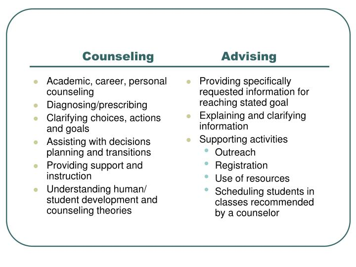 Academic, career, personal counseling
