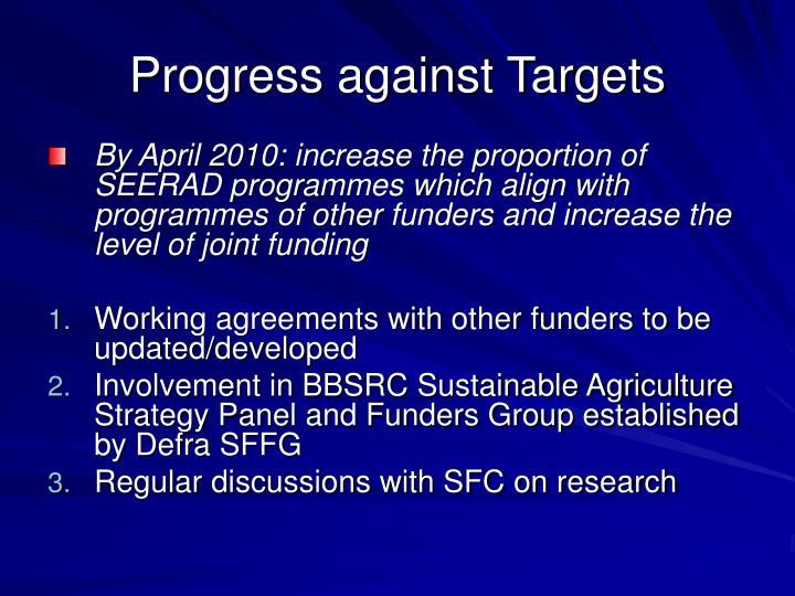Progress against Targets