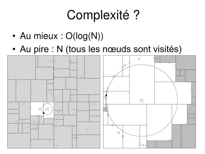 Complexité ?